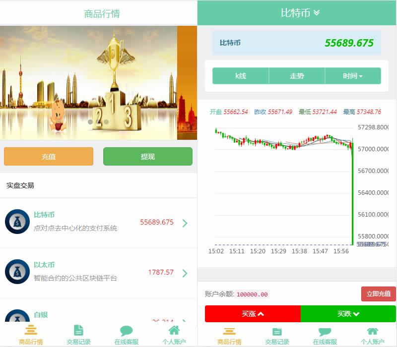 「亲测」2021最新二开绿色币圈微交易外汇盘波动K线正常